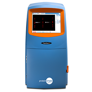 FluorChem Imager Instrument Applications for Fluorescence and Chemiluminescence and Cancer Research